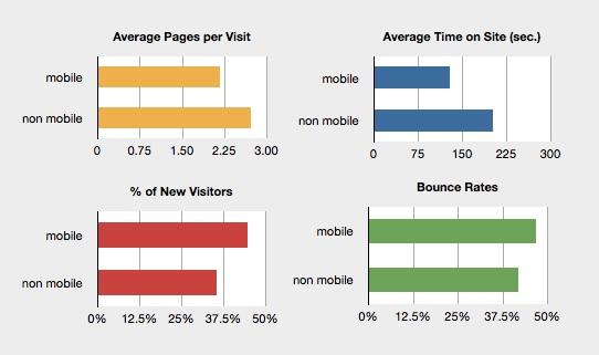 mobile-metrics